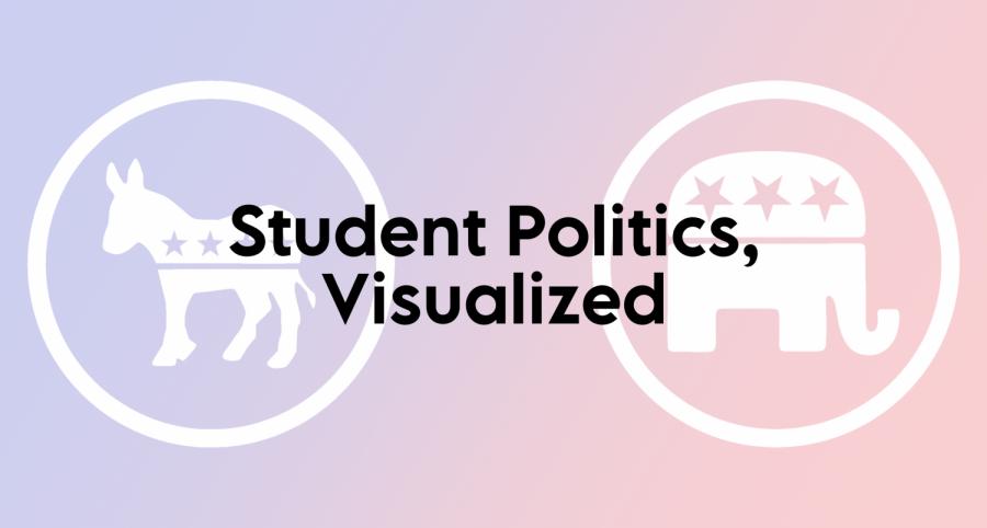 Student Politics, Visualized